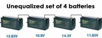Sukam Battery Equalizer